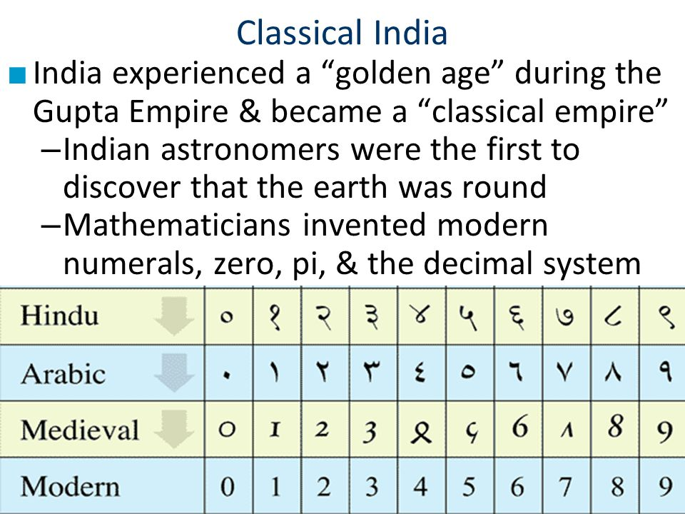 Classical India India experienced a golden age during the Gupta Empire & became a classical empire