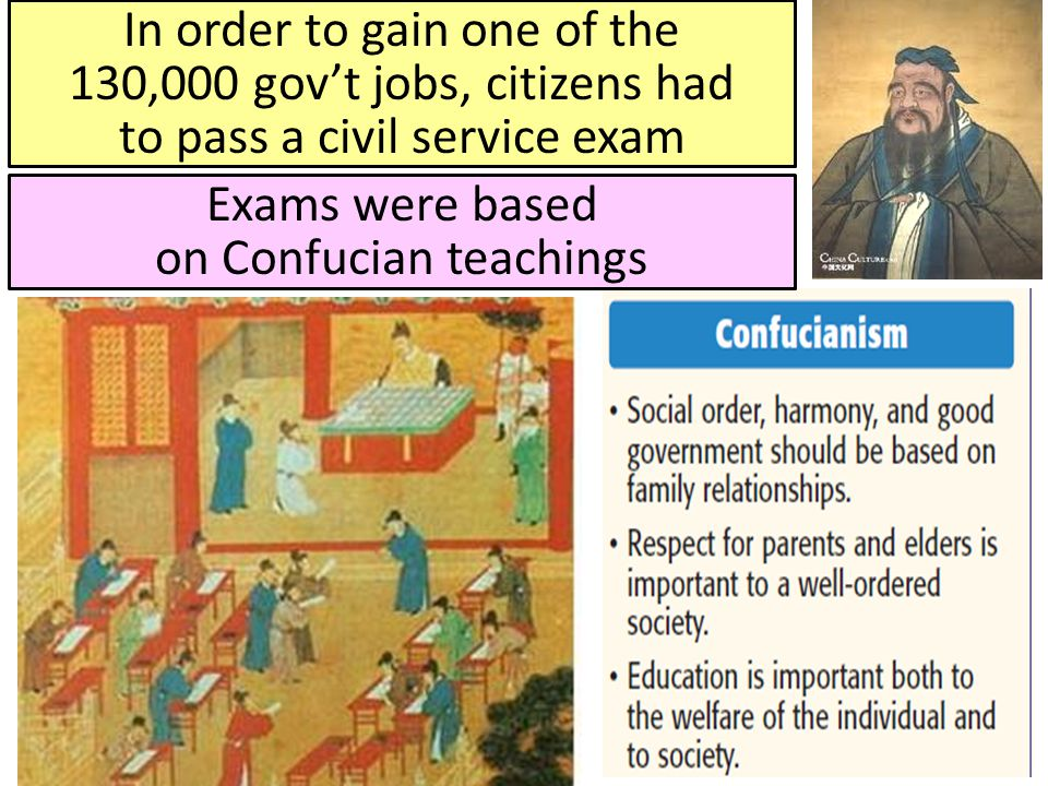 Exams were based on Confucian teachings