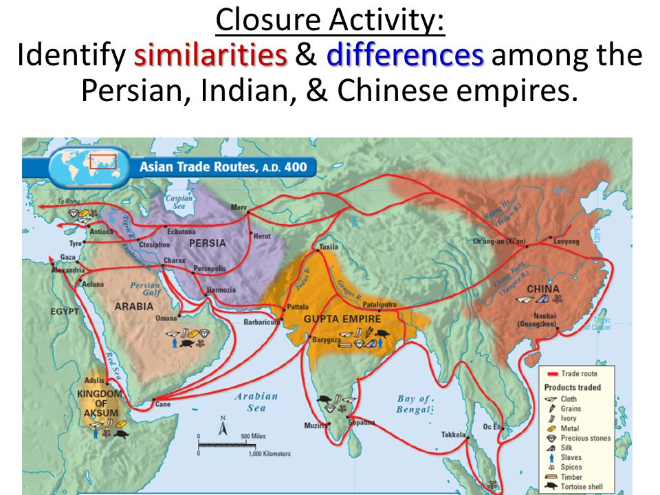 Closure Activity: Identify similarities & differences among the Persian, Indian, & Chinese empires.