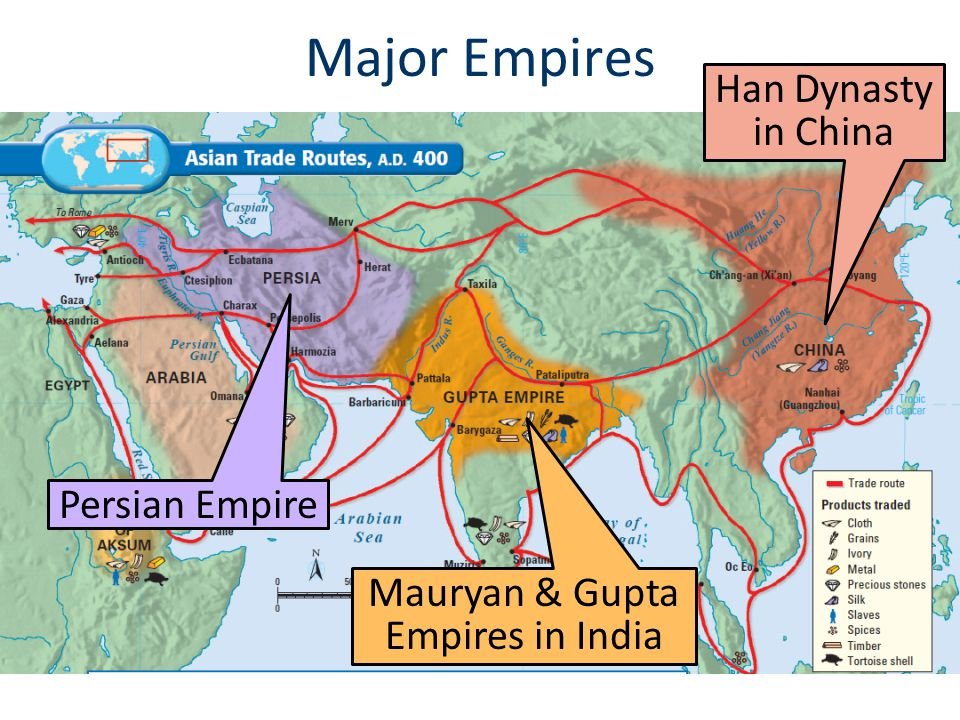 A comparison of the roman empire and han dynasty