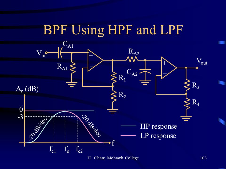 BPF Using HPF and LPF CA1 RA2 Vin + Vout _ + RA1 _ CA2 R1 R3 Av (dB)