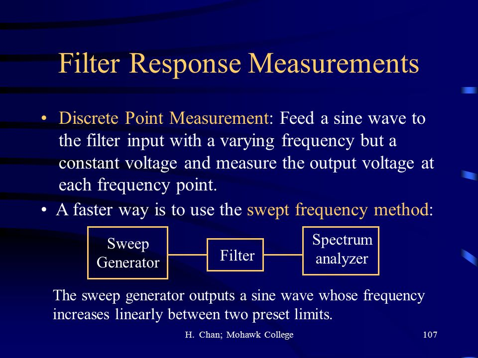 Filter Response Measurements