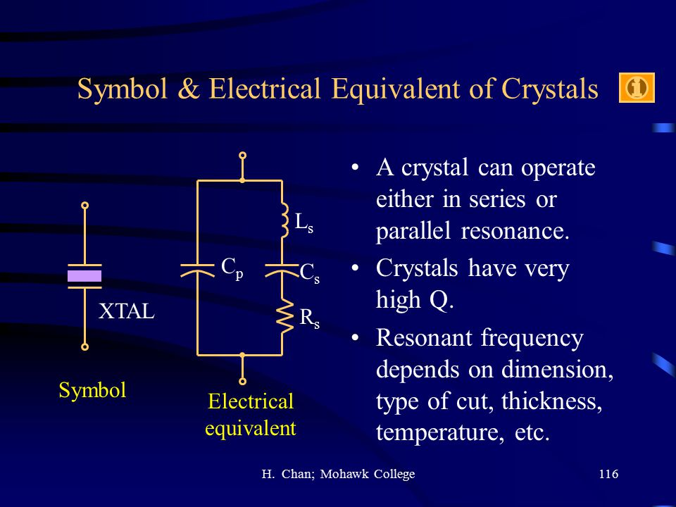 Symbol & Electrical Equivalent of Crystals