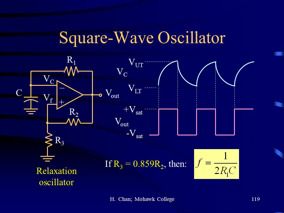 Square-Wave Oscillator