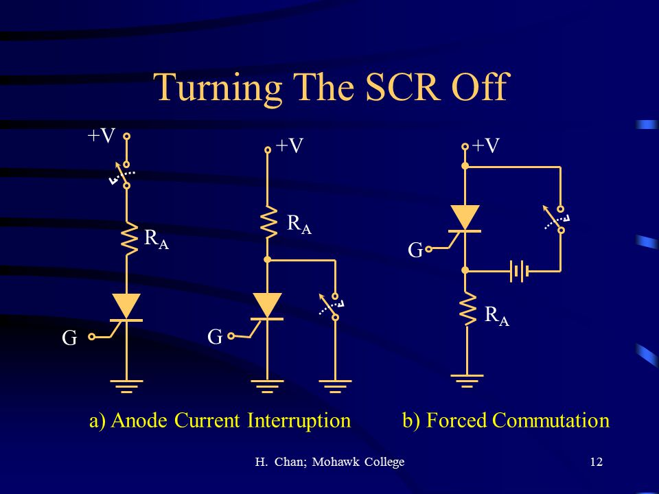 Turning The SCR Off +V +V +V RA RA G RA G G