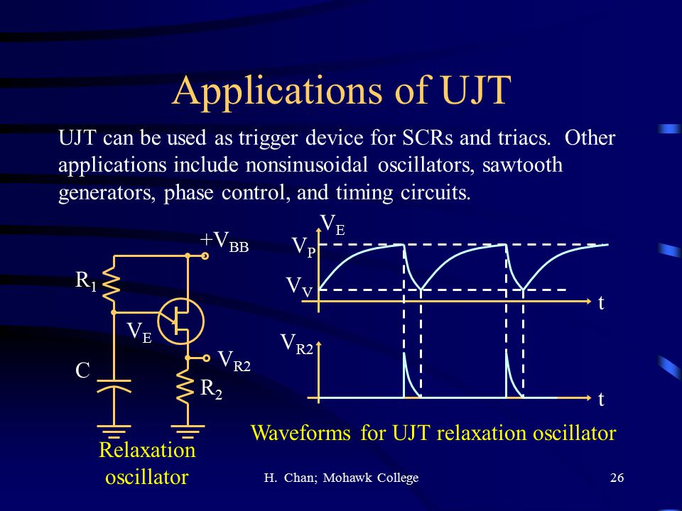Waveforms for UJT relaxation oscillator
