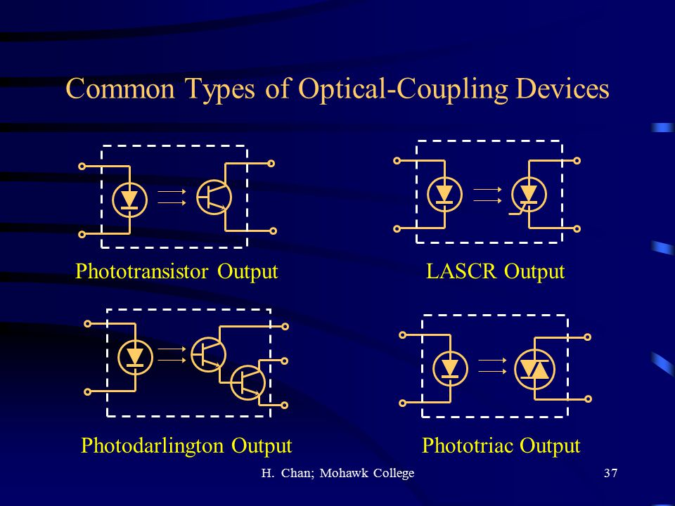 Common Types of Optical-Coupling Devices