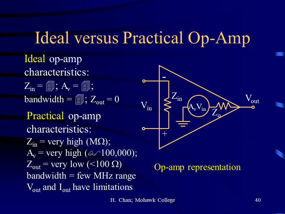 Ideal versus Practical Op-Amp
