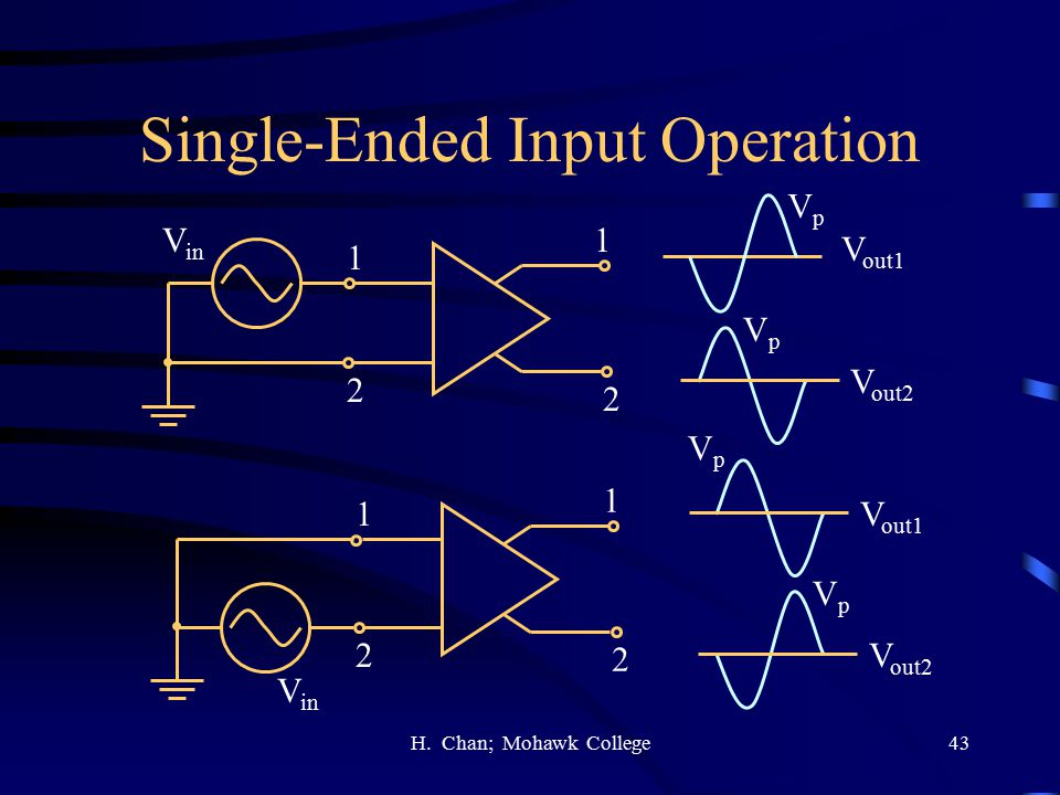 Single-Ended Input Operation