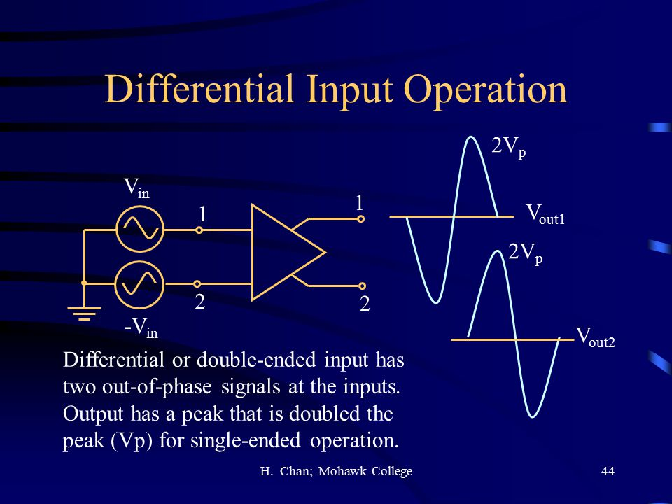 Differential Input Operation