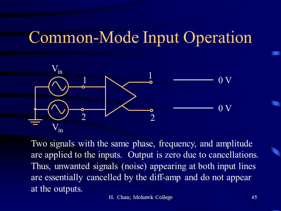 Common-Mode Input Operation