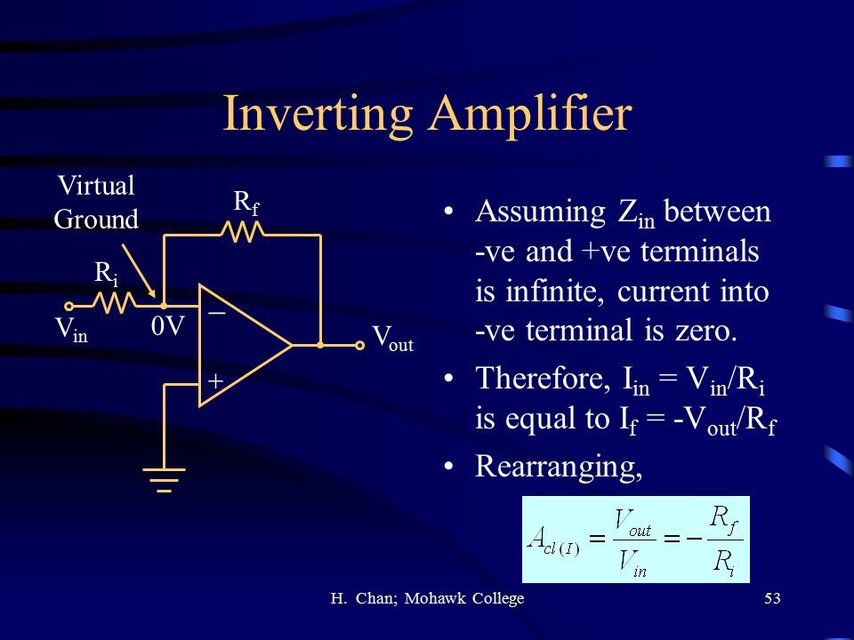 Inverting Amplifier Virtual. Ground. Rf. Assuming Zin between -ve and +ve terminals is infinite, current into -ve terminal is zero.