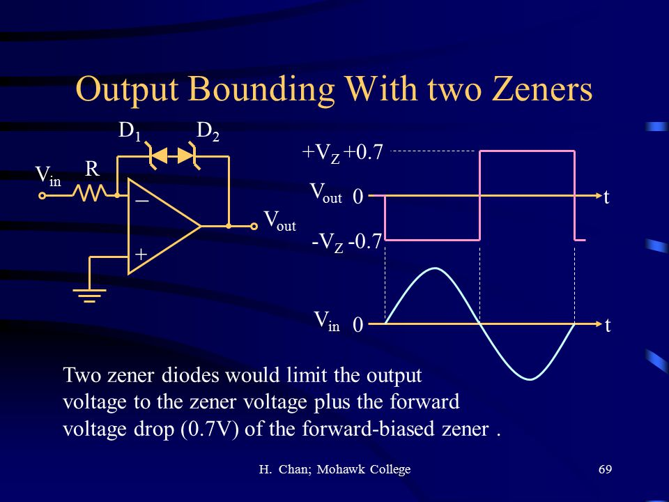 Output Bounding With two Zeners