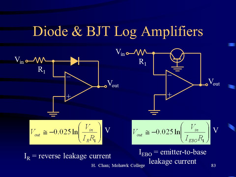Diode & BJT Log Amplifiers