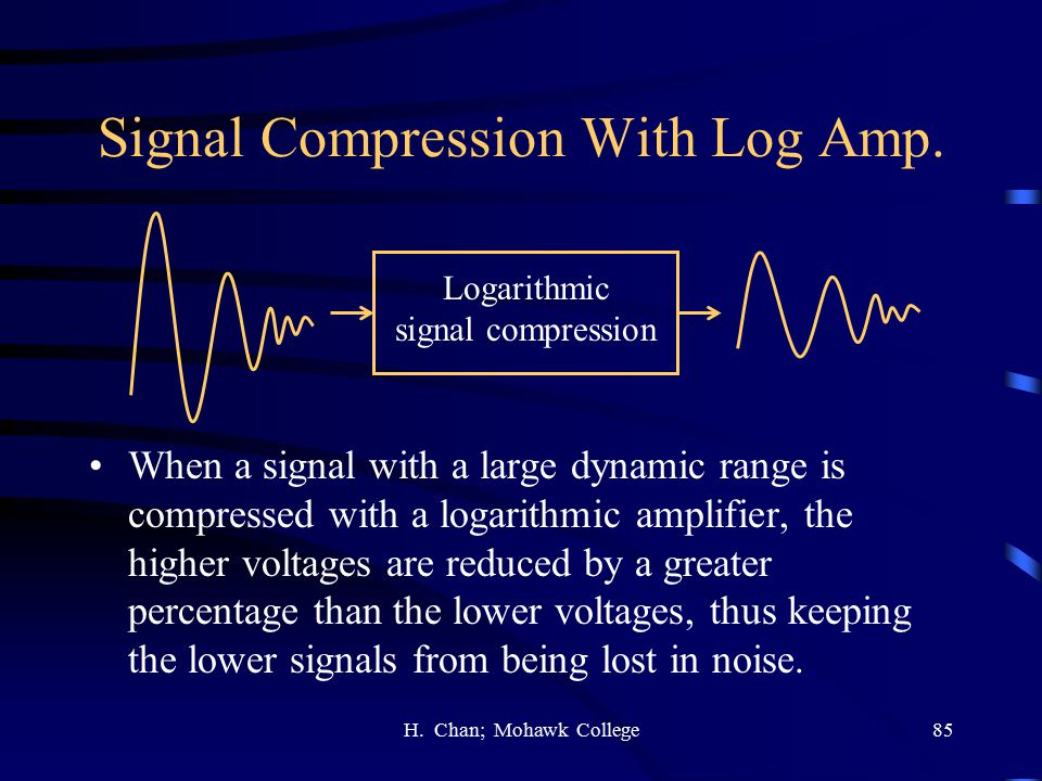 Signal Compression With Log Amp.