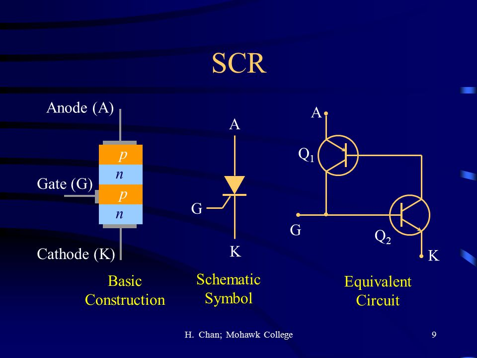Electronic Circuitry Ee 303 H Chan Mohawk College Ppt