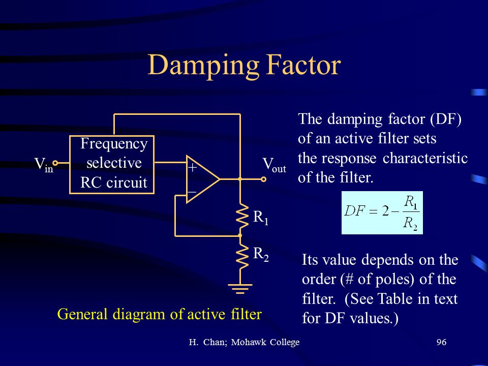 General diagram of active filter