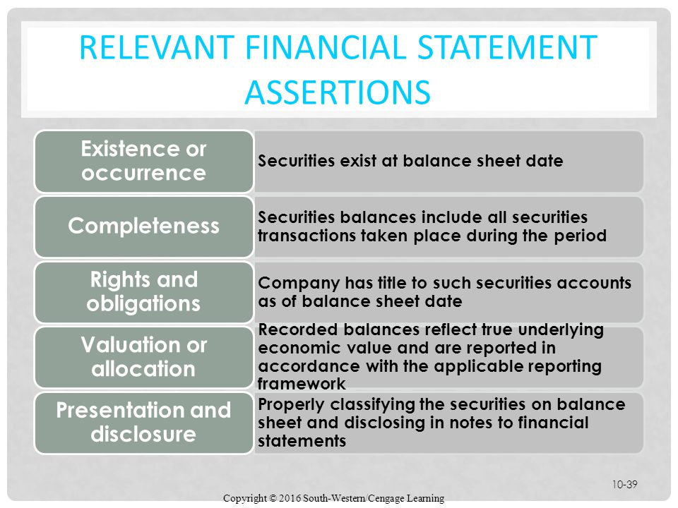 balance sheet and financial reporting fraud End of government pension financial reporting fraud pension  in fact it would distort the income statement and balance sheet if it weren't expensed that.