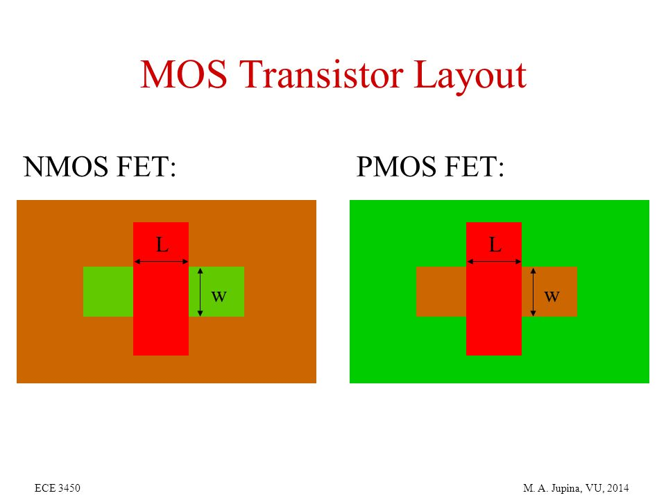 cmos fabrication mos device structure and operation nmos