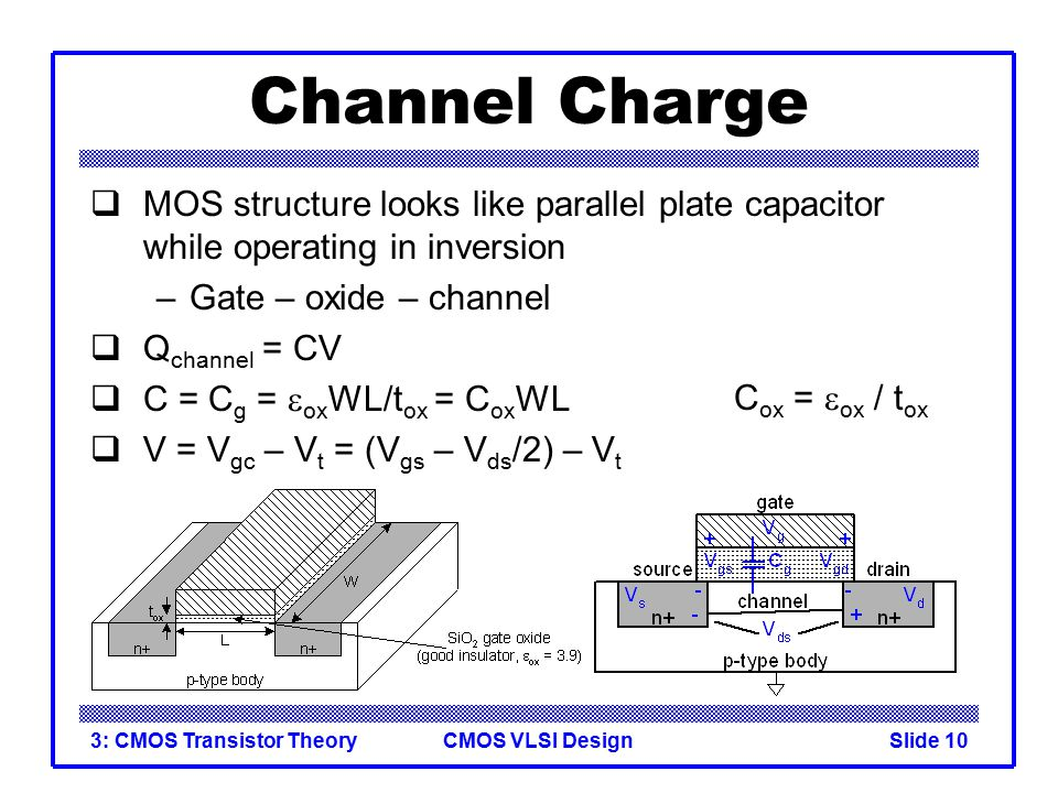 Channel Charge MOS structure looks like parallel plate capacitor while operating in inversion. Gate – oxide – channel.