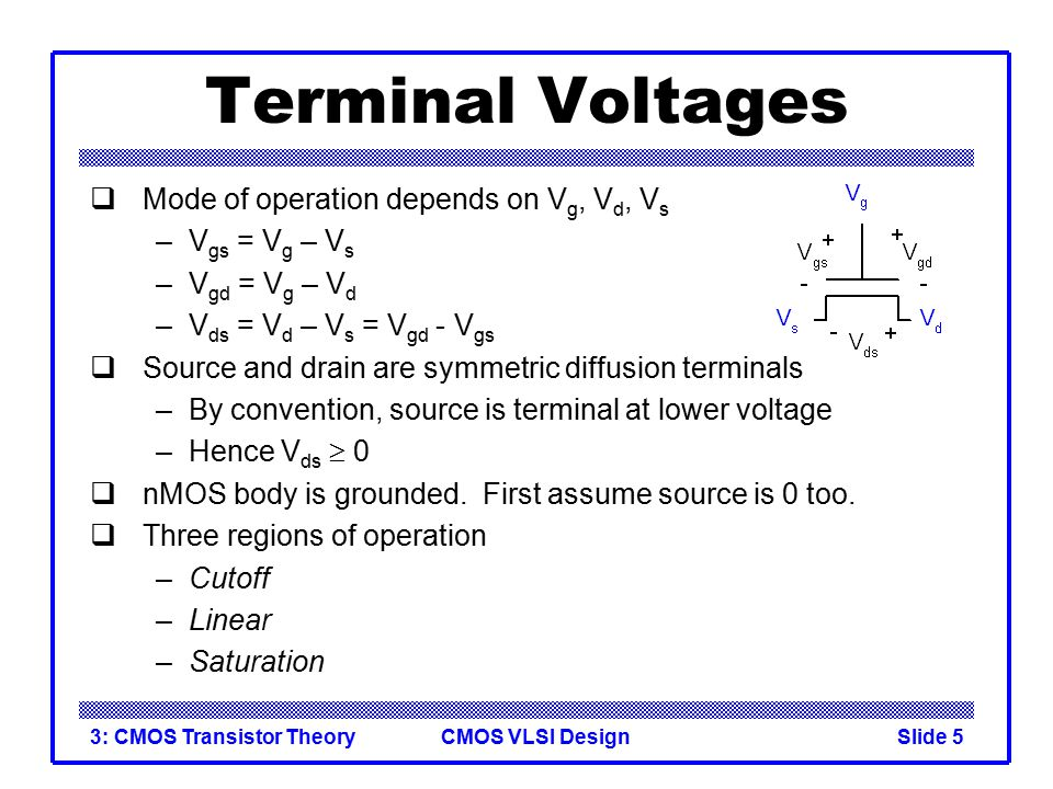 Terminal Voltages Mode of operation depends on Vg, Vd, Vs