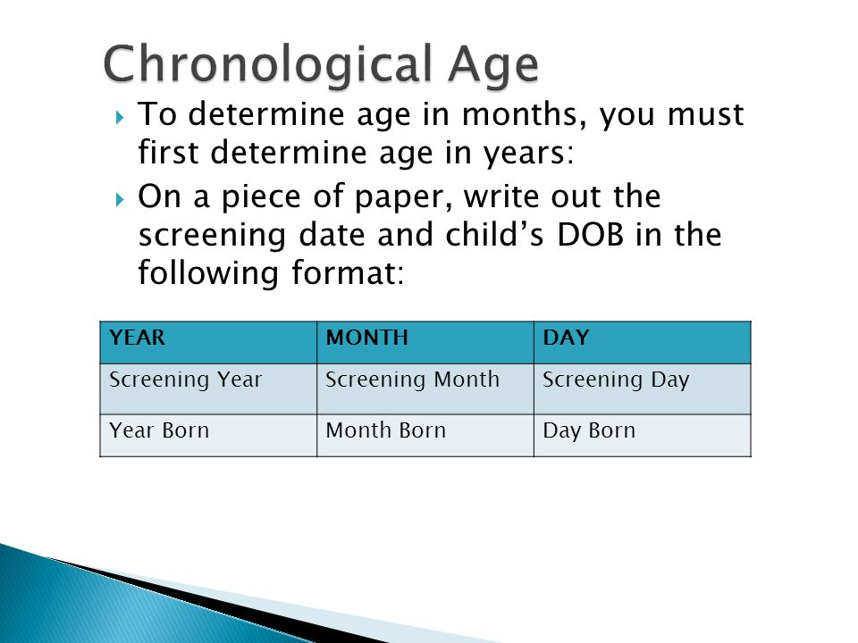 Calculate age from date of birth online in Brisbane