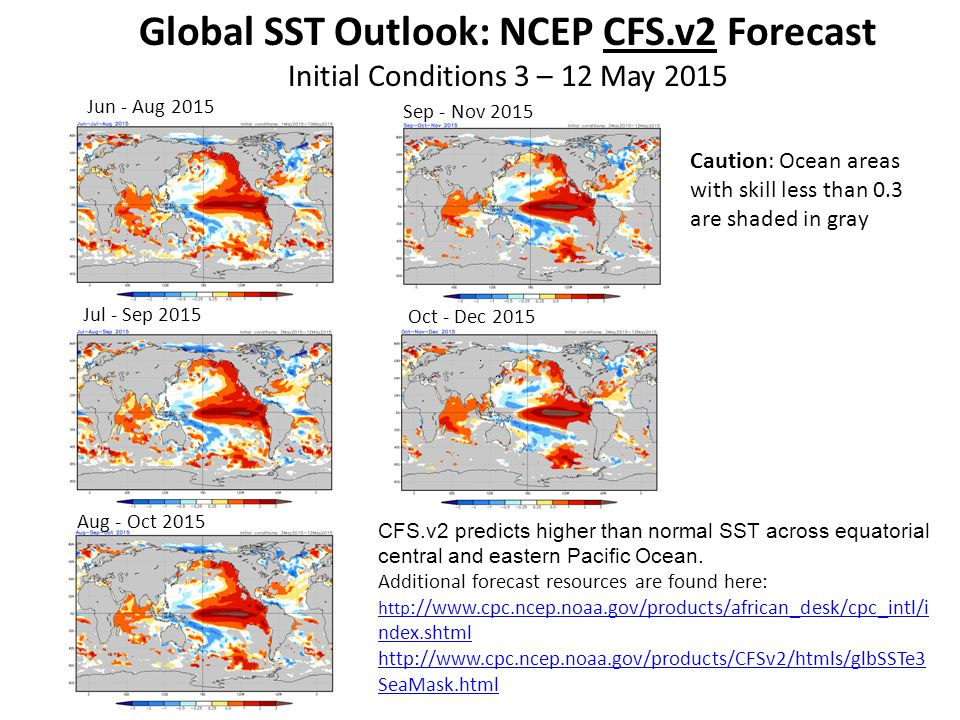 Global SST Outlook: NCEP CFS
