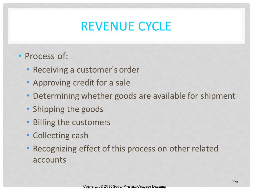 revenue cycle strengths and weaknesses of the internal controls 1997-10-16  the revenue cycle a recurring set of business activities and related information processing operations associated with providing goods and services to customers and collecting cash in payment for those sales.