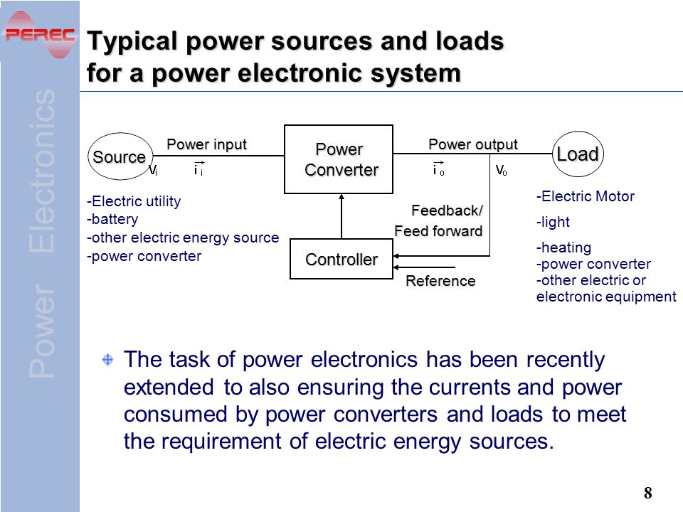 Typical power sources and loads for a power electronic system