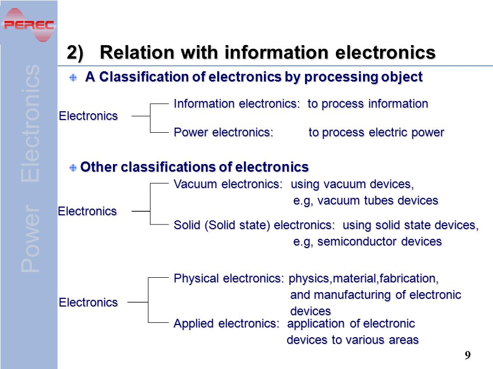 Relation with information electronics