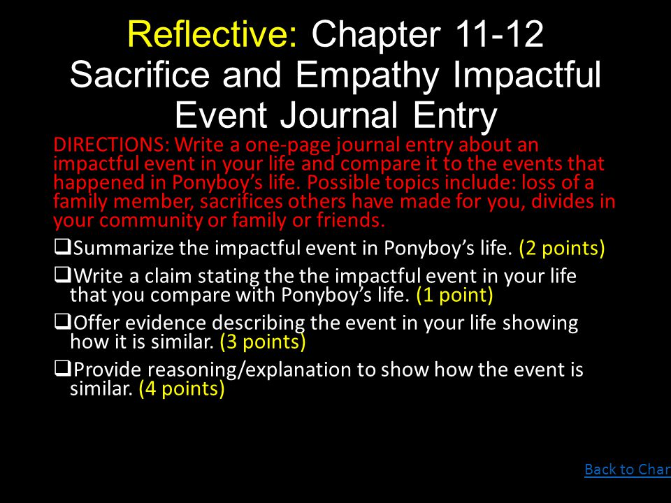 diary entry for ponyboy Both johnny cade and ponyboy curtis were found guilty of the lesser charges of evading police and being the member of a gang  for your journal/diary entry,.
