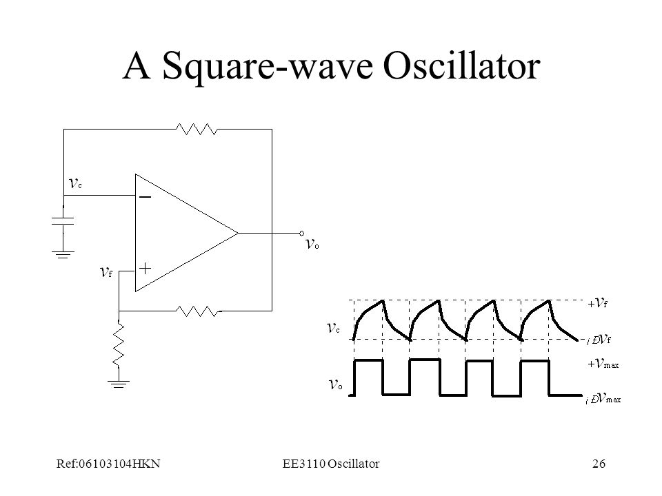 lecture 3 oscillator introduction of oscillator linear oscillator
