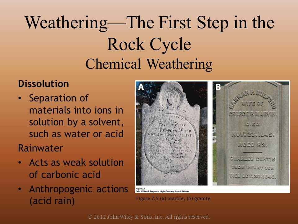 Weathering—The First Step in the Rock Cycle Chemical Weathering