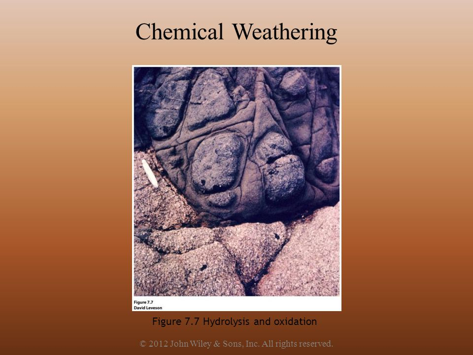 Chemical Weathering Figure 7.7 Hydrolysis and oxidation