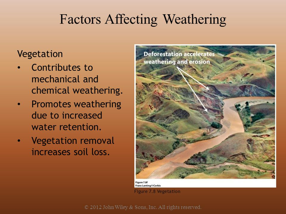 Factors Affecting Weathering
