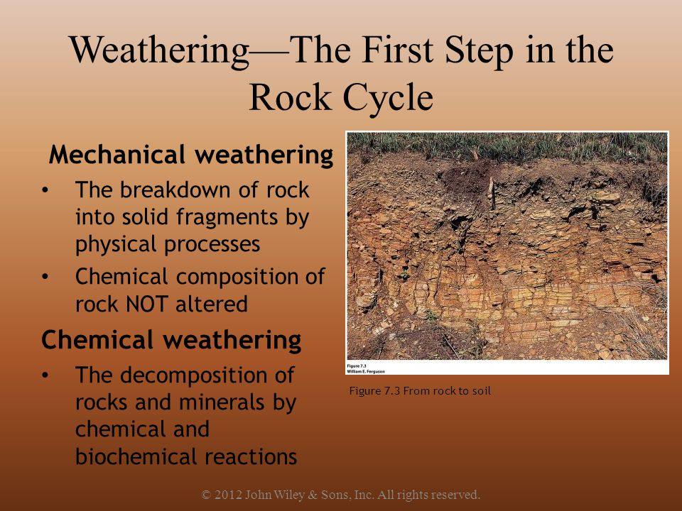 Weathering—The First Step in the Rock Cycle