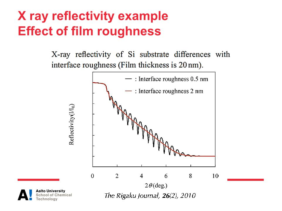 ellipsometry and x ray reflectivity xrr   ppt video
