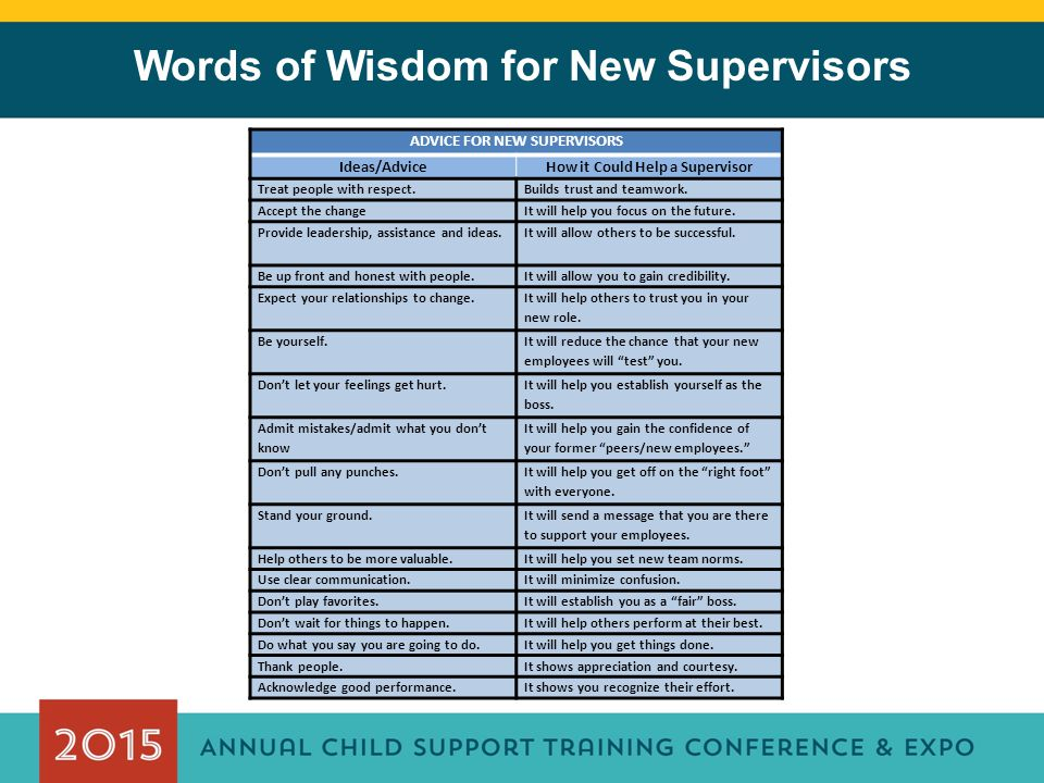 Transition From Peer To Supervisor Ppt Video Online Download