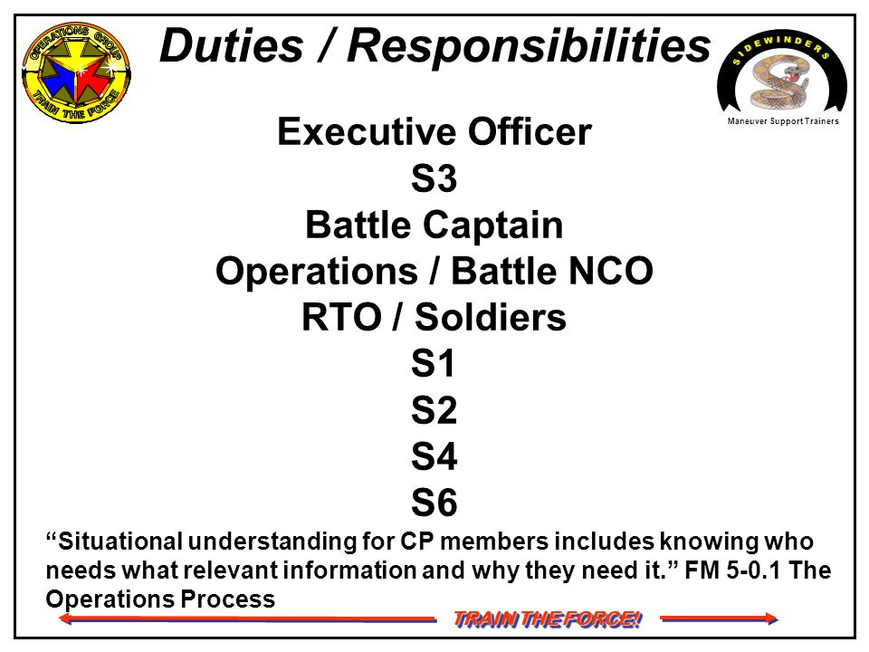 nco duties and responsibilities Duties, responsibilities and authority of the nco do the right thing – always assuming a leadership position duties, responsibilities and authority.