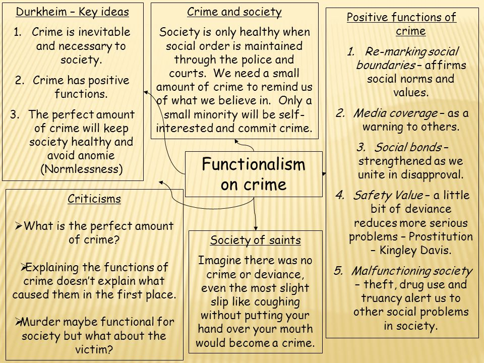 Prostitution through the functionalism