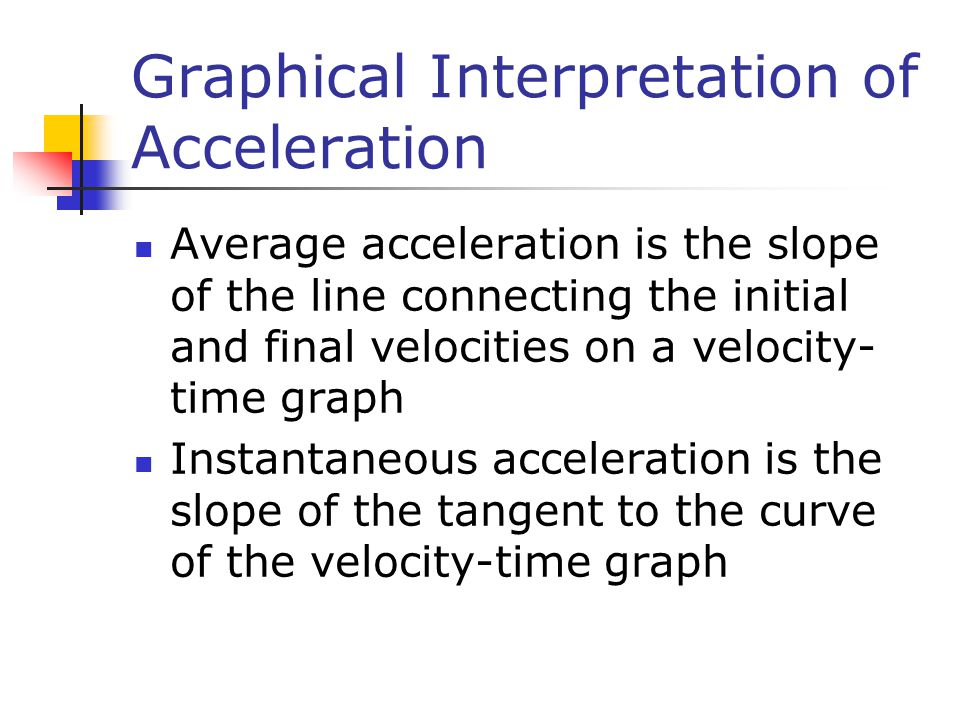 Graphical Interpretation of Acceleration