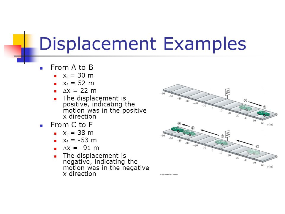 Displacement Examples