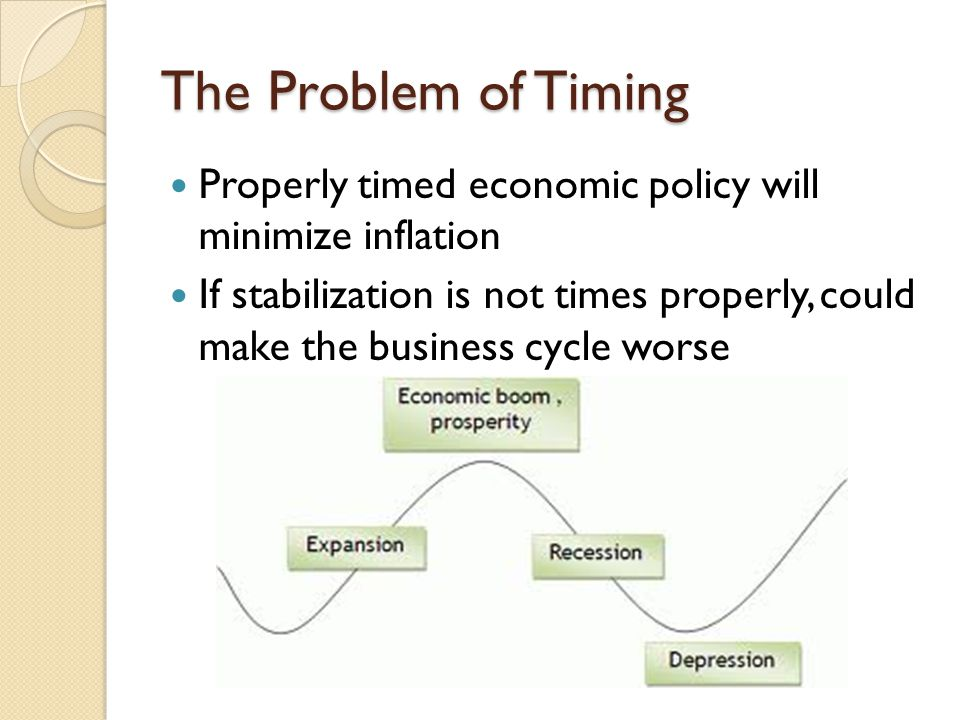 The Problem of Timing Properly timed economic policy will minimize inflation.