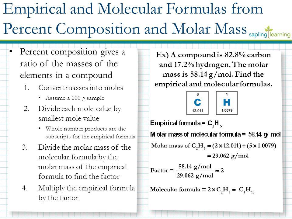 Determining empirical formula from mass percent worksheet
