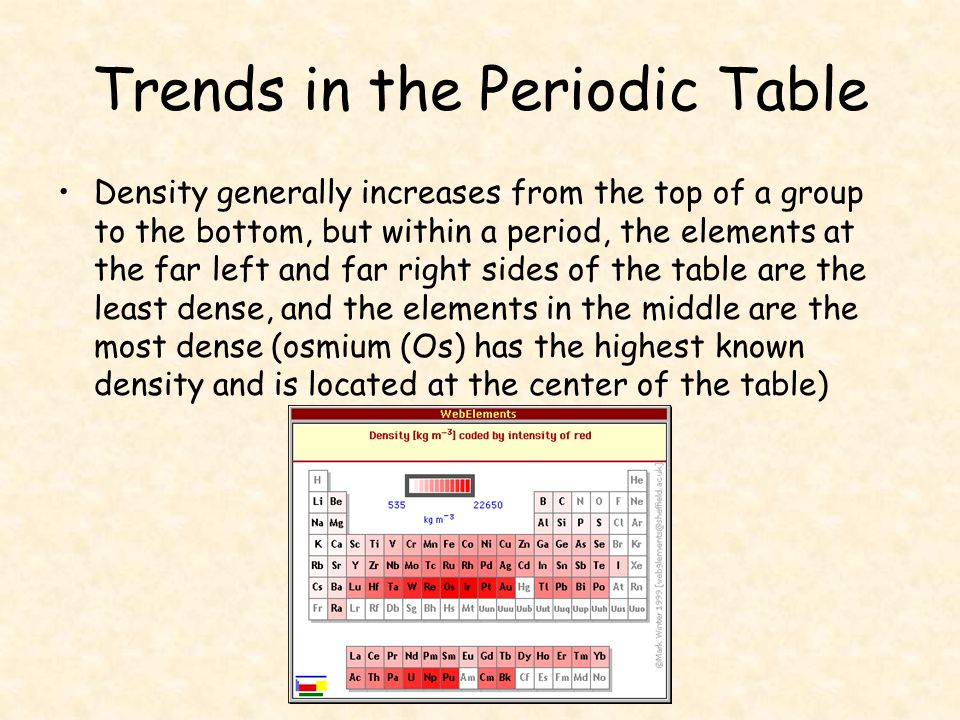 Periodic table of elements jigsaw puzzle new density of all 118 elements make up the periodic table ppt video online download urtaz Image collections