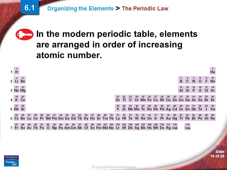 Organizing the elements ppt video online download 61 the periodic law in the modern periodic table elements are arranged in order urtaz Images