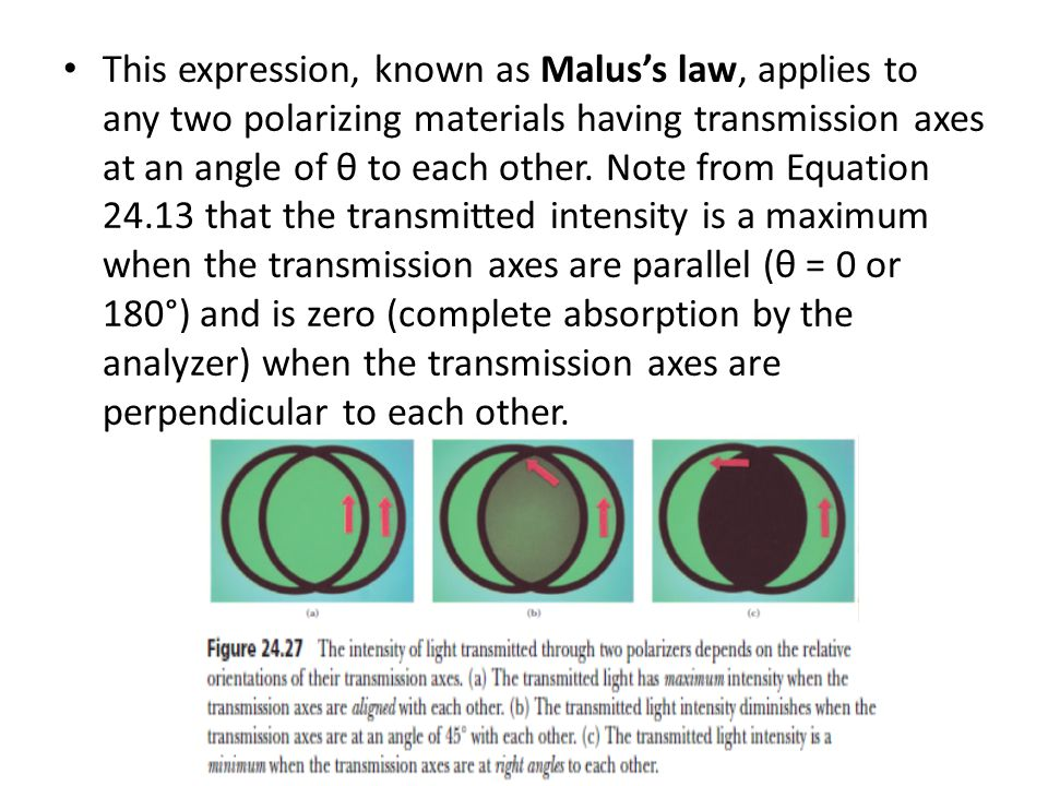 This expression, known as Malus's law, applies to any two polarizing materials having transmission axes at an angle of θ to each other.