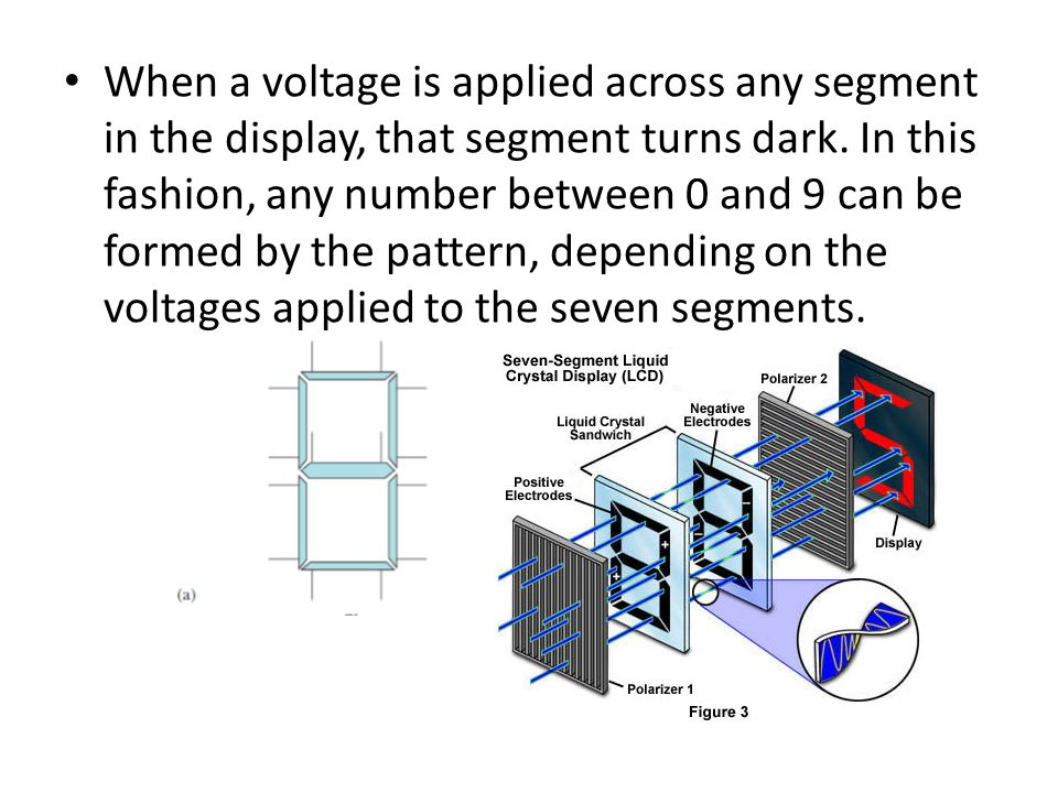 When a voltage is applied across any segment in the display, that segment turns dark.