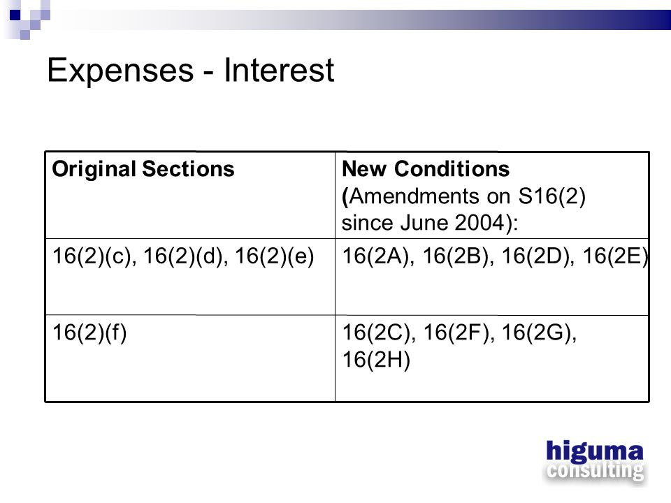 Expenses - Interest New Conditions (Amendments on S16(2) since June 2004): Original Sections. 16(2C), 16(2F), 16(2G), 16(2H)