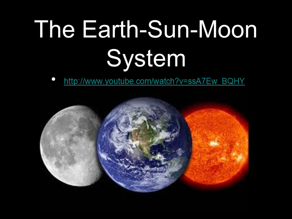 solar system moon phases with earth - photo #24